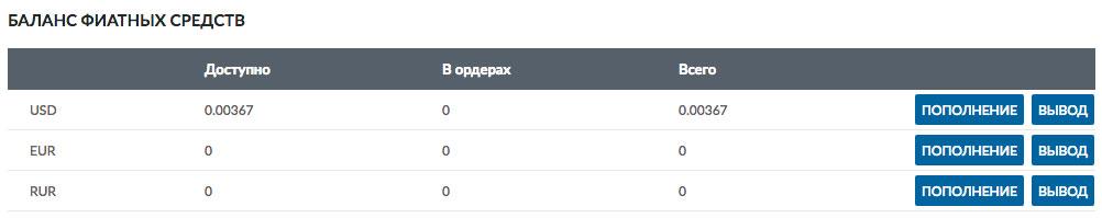 баланс счета в рублях