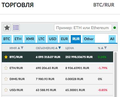 панель с валютной парой биткоин рубль