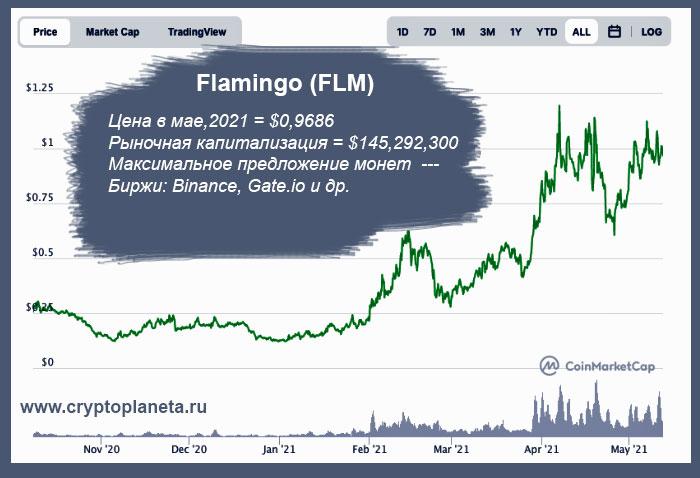 Flamingo (FLM)