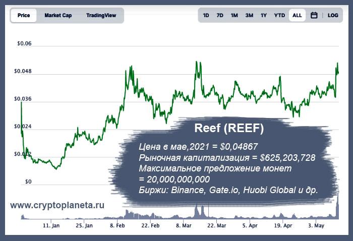 Reef (REEF)